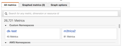 Registered Metrics namespace