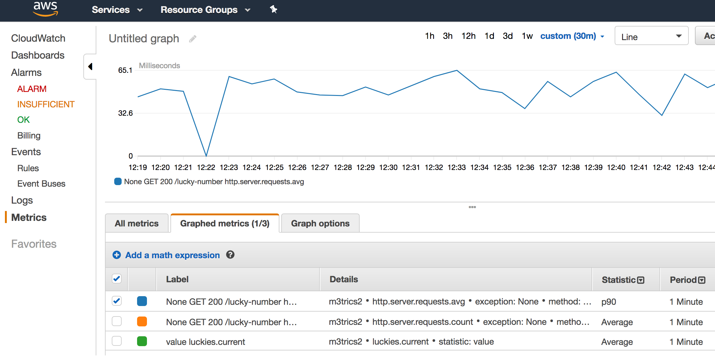 Spring Boot: Metrics With Micrometer and AWS CloudWatch